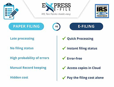 Why efiling is better than the paper filing
