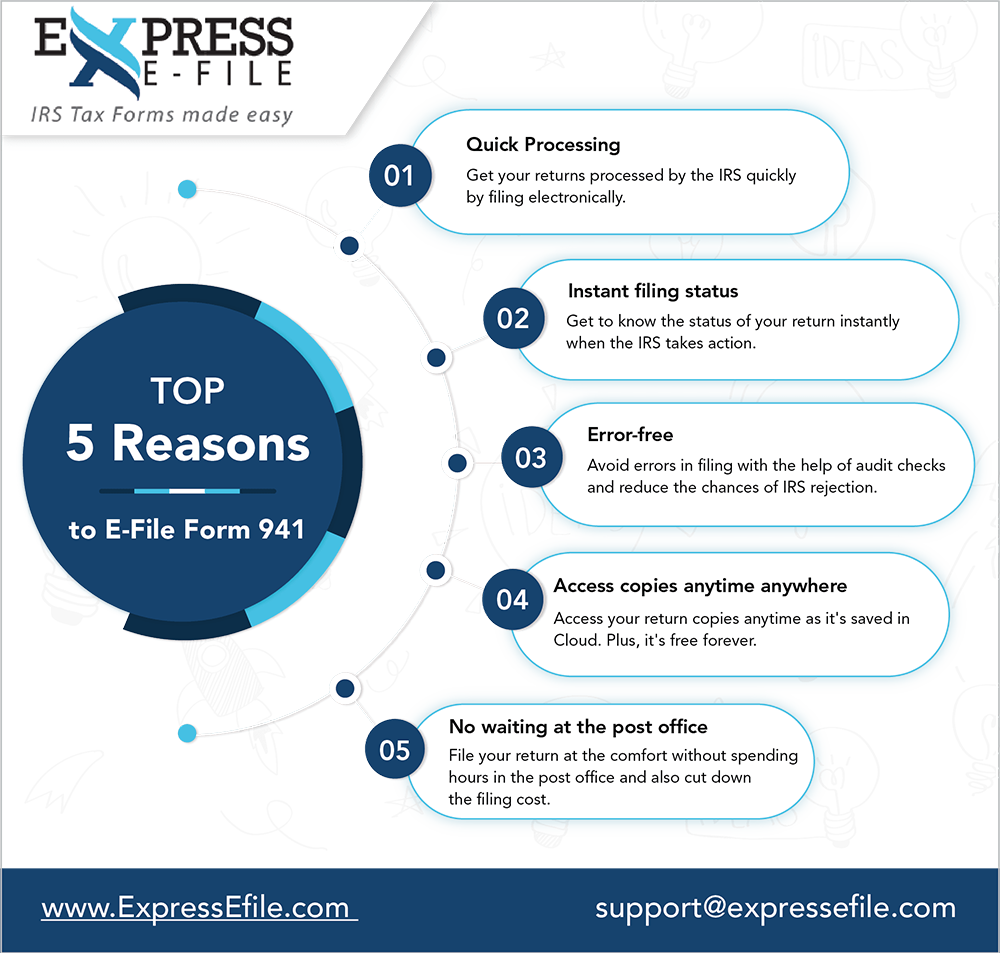 Top 5 Reasons to E-file Form 941